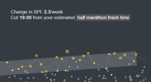 Pace trends reference time half marathon