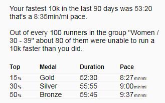 10km rank details